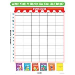 Our Favorite Books Graph Chart (9780545119160) Teachers