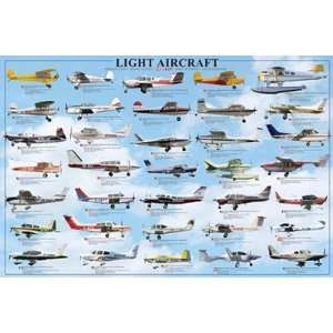 General Aviation   Light Aircrafts HIGH QUALITY MUSEUM WRAP CANVAS